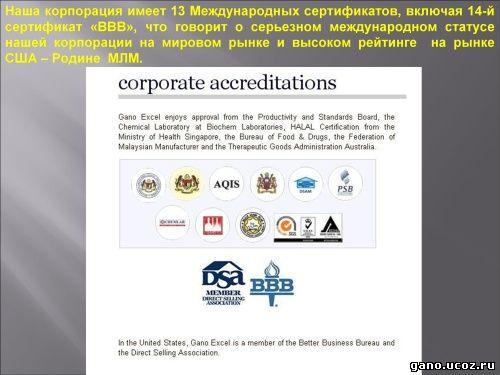 Gano eWorldwide Международный сертификат ВВВ