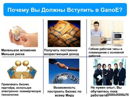 gano eworldwide информация о компании
